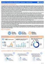 Ukraine: Humanitarian Dashboard - January - June 2018 [EN]