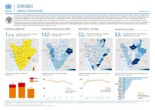 Burundi | Humanitarian Snapshot October 2018