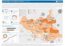 South Sudan: Humanitarian Snapshot (January 2019)