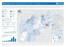 Afghanistan: Conflict Induced Displacements in 2017 - Snapshot (as of 17 December 2017)