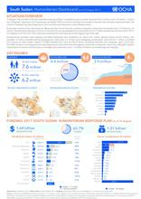 South Sudan: Humanitarian Dashboard (as of 31 Aug 2017)