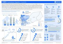Yemen: Humanitarian Snapshot (12 April 2016)