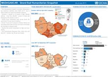 Madagascar: Grand Sud Humanitarian Snapshot (as of July 2017)