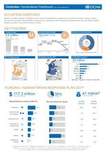 Colombia: Humanitarian Dashboard (as of 30 June 2017)