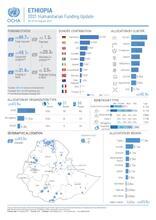 Ethiopia Humanitarian Fund (EHF) Update 30 AUG 2021 [EN]