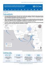 RD Congo : Rapport de Situation N°5 sur les ressortissant congolais retournés de l'Angola