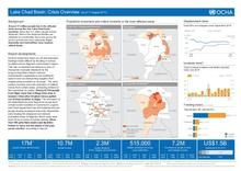 Lake Chad Basin: Crisis Overview (as of 11 August 2017)