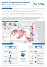 RD-Congo Provinces du Sud-Kivu et Maniema: Aperçu de la crise humanitaire dans les Territoires de Fizi et Kabambare (Octobre 2017)