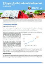 Ethiopia: Conflict Displacement Situation Report No. 3