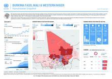 Burkina Faso, Mali and Niger Humanitarian Snapshot - 19 July 2021 [EN/FR]