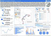 Ukraine: Humanitarian Snapshot (as of 19 October 2018)[EN/UA/RU]