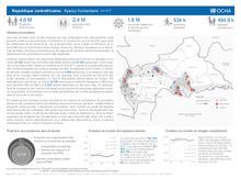 RCA : OCHA Aperçu Humanitaire (Juin 2017)