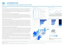 AFGHANISTAN: Humanitarian Access Snapshot (AUGUST 2020)
