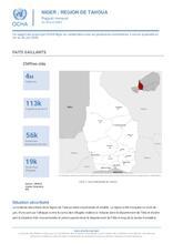 Niger : Région de Tahoua Rapport Mensuel Juin 2020