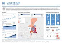 Lake Chad Basin Humanitarian Snapshot as of 31 May 2021 [EN/FR]