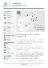 Afghanistan Weekly Humanitarian Update  | 9 – 15 September 2019