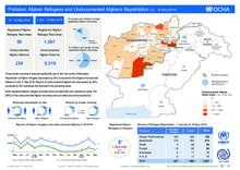 Pakistan: Afghan Refugees and Undocumented Afghan Repatriation 12 - 18 May 2019