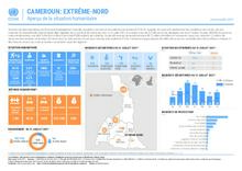 CAMEROUN: EXTRÊME-NORD, aperçu de la situation humanitaire jan-juil 2021 [FR]