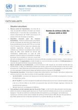 Niger : Région de Diffa Rapport mensuel du 1 au 31 octobre 2019