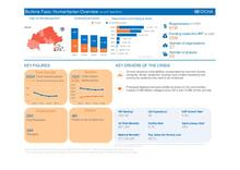 Sahel Countries Humanitarian Overview as of 27 April 2016