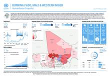 Burkina Faso, Mali and Niger Humanitarian Snapshot - 24 February 2020 [EN/FR]