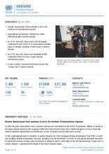 Ukraine Situation Report - 22 June 2021 [EN/UA/RU]
