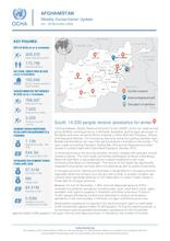 Afghanistan Weekly Humanitarian Update  | 23 – 29 November 2020