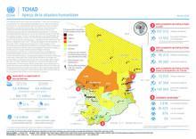Tchad - Aperçu de la situation humanitaire (février 2020)