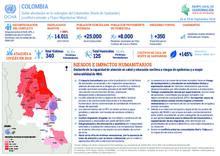 Colombia: Infografía sobre la doble afectación de la población migrante en la subregión del Catatumbo (Norte de Santander)