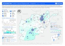 AFGHANISTAN: Conflict Induced Displacements - Snapshot (1 January - 31 March 2016)