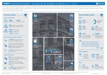 Yemen: Humanitarian Snapshot - Two years into the escalation of violence (Mar 2015 - Mar 2017) [EN/AR]