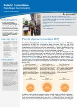 RCA: OCHA Bulletin humanitaire #50 décembre 19