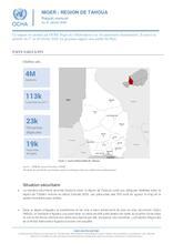 Niger : Région de Tahoua Rapport mensuel février 2020