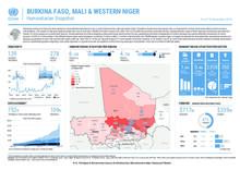 Burkina Faso, Mali and Niger Humanitarian Snapshot - 15 November 2019 [EN/FR]