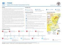 Tchad - Aperçu de la situation humanitaire à l'Est (juin 2019) [CLONED]