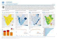 Burundi Humanitarian Snapshot August 2018