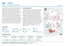 Tchad : Aperçu des inondations - 8 octobre 2021