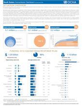 South Sudan: Humanitarian Dashboard (December 2016)