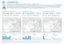 AFGHANISTAN: Snapshot of Population Movements (January - August 2021)