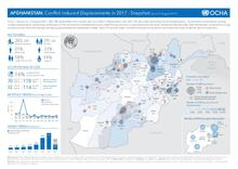 Afghanistan: Conflict Induced Displacements in 2017 - Snapshot (as of 21 August 2017)