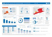 Yemen: Governorate Dashboard by Hub (as of December 2017) [EN/AR]