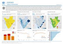 Burundi | Humanitarian Snapshot September 2018