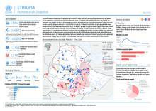 ETHIOPIA: Humanitarian Snapshot May 2020 [EN]