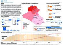 Iraq: Humanitarian Snapshot (as of 28 February 2019)