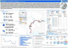 Ukraine: Humanitarian Snapshot (as of 29 May 2018)