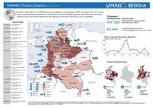 Colombia: Disasters Snapshot (as of  14 March 2016)