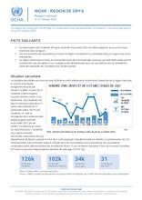 Niger : Région de Diffa Rapport Mensuel Octobre 2020
