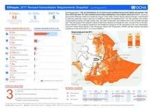 Ethiopia: 2017 Revised Humanitarian Requirements Snapshot(as of 8 August 2017)