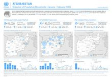 AFGHANISTAN: Snapshot of Population Movements (January - February 2021)