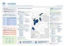 Emergencias humanitarias por desplazamiento masivo y confinamiento entre enero y febrero de 2020 [CLONED]